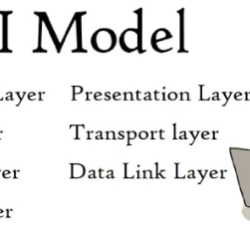 Details on OSI Model Layer:- Computer Networking 3