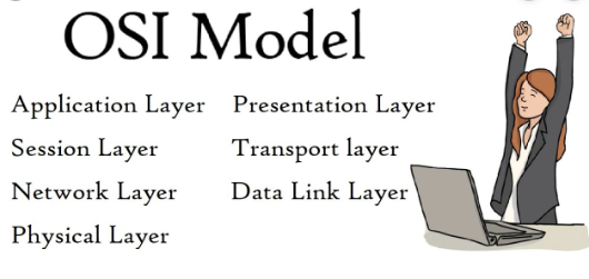 Details on OSI Model Layer:- Computer Networking 1