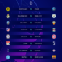 Champions League Round Of 16: Who will be smashed? 7