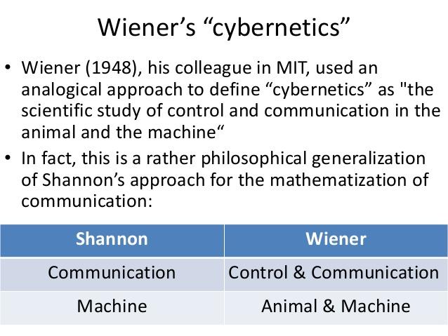 Cybernetics & It's implementation In Robotics and Autonomous Systems. 6